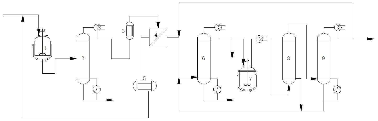 多肽药物的乙腈精制工程总承包